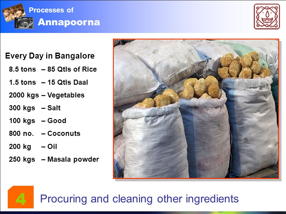 Annapoorna Processes of Procuring and cleaning other ingredients 4 Every Day in Bangalore 8.5 tons – 85 Qtls of Rice 1.5 tons – 15 Qtls Daal 2000 kgs – Vegetables 300 kgs – Salt 100 kgs– Good 800 no.– Coconuts 200 kg– Oil 250 kgs– Masala powder