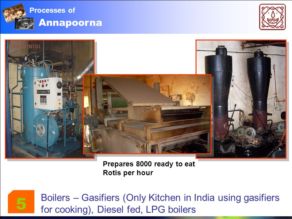 Annapoorna Processes of Boilers – Gasifiers (Only Kitchen in India using gasifiers for cooking), Diesel fed, LPG boilers 5 Prepares 8000 ready to eat Rotis per hour
