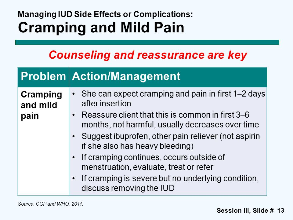 Session III, Slide # 13 Managing IUD Side Effects or Complications: Cramping and Mild Pain Counseling and reassurance are key Source: CCP and WHO, 201