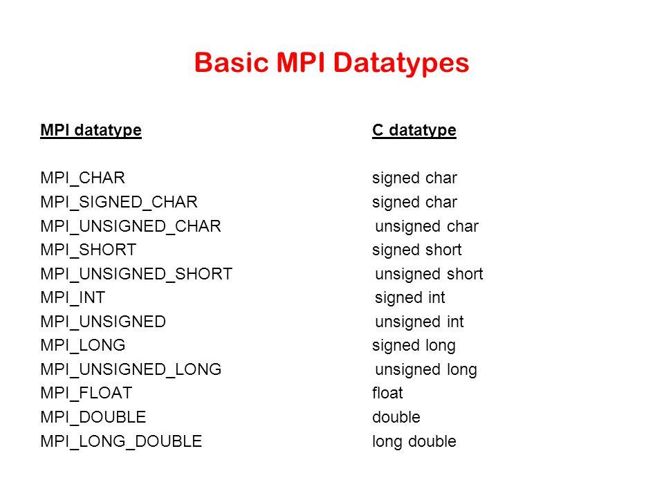 Basic MPI Datatypes MPI datatypeC datatype MPI_CHARsigned char MPI_SIGNED_CHARsigned char MPI_UNSIGNED_CHAR unsigned char MPI_SHORTsigned short MPI_UNSIGNED_SHORT unsigned short MPI_INT signed int MPI_UNSIGNED unsigned int MPI_LONGsigned long MPI_UNSIGNED_LONG unsigned long MPI_FLOATfloat MPI_DOUBLEdouble MPI_LONG_DOUBLElong double