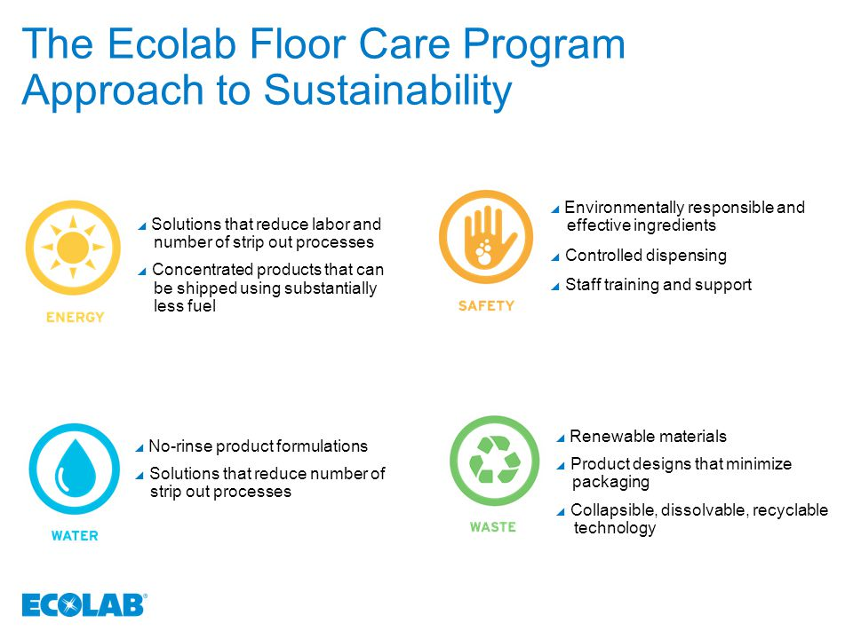 Partner with Ecolab  Complete carpet care solutions  Best-trained service team  Effective & innovative chemistry  Comprehensive training program to optimize your results  Customizable program to meet all of your needs Revitalize Your Carpets & Your Image