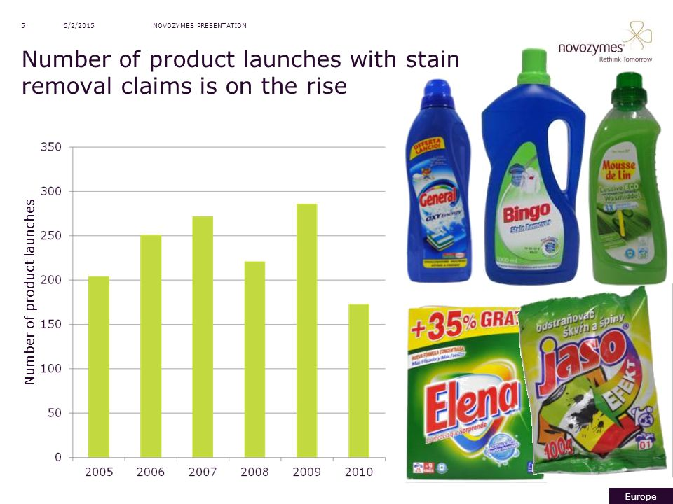 Novozymes protein stain removal solutions NOVOZYMES PRESENTATION5/2/201516 Savinase ® - A robust protease for a variety of detergent formulations Offers good performance on a variety of protein stains A robust protease that is easy to formulate with Cleans well at low wash temperatures in high-pH powder detergents Cost-efficient Savinase ® Ultra - A robust protease for a variety of detergent formulations Offers good performance on a variety of protein stains A robust protease that is easy to formulate with Cleans well at low wash temperatures in high-pH powder detergents Cost-efficient Enables a more environmentally friendly detergent by eliminating the need for borate in liquid detergent