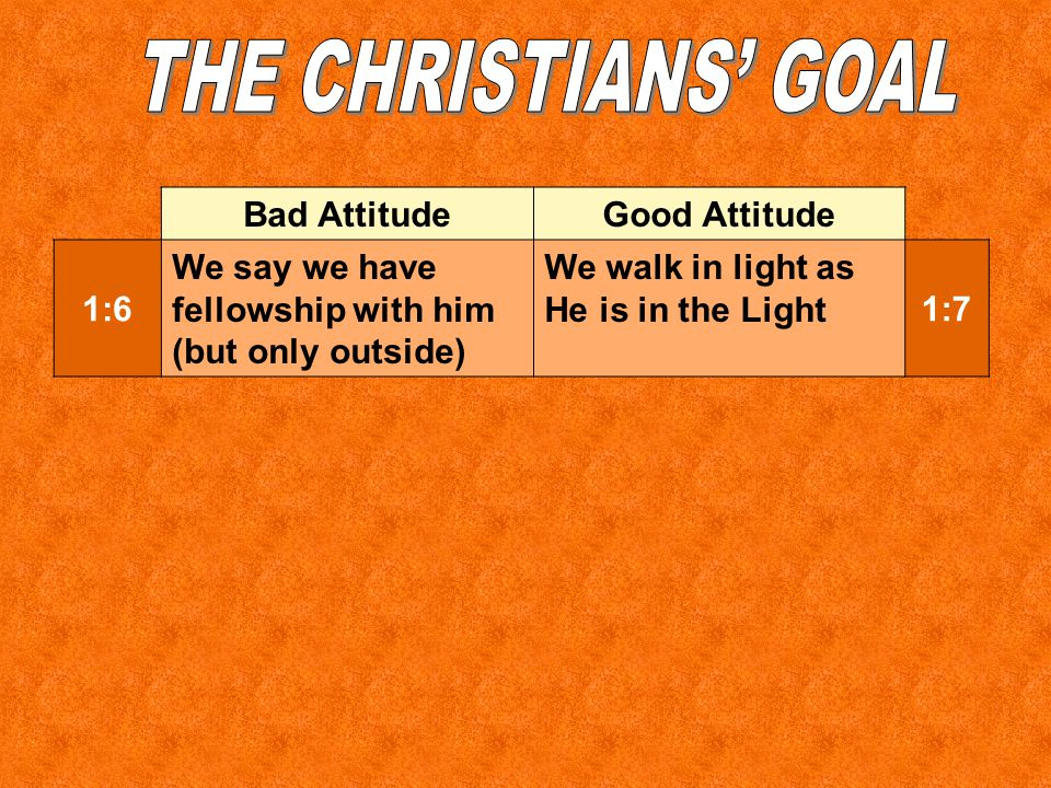 Bad AttitudeGood Attitude 1:6 We say we have fellowship with him (but only outside) We walk in light as He is in the Light1:7