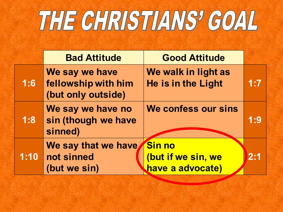 Bad AttitudeGood Attitude 1:6 We say we have fellowship with him (but only outside) We walk in light as He is in the Light1:7 1:8 We say we have no sin (though we have sinned) We confess our sins 1:9 1:10 We say that we have not sinned (but we sin) Sin no (but if we sin, we have a advocate) 2:1