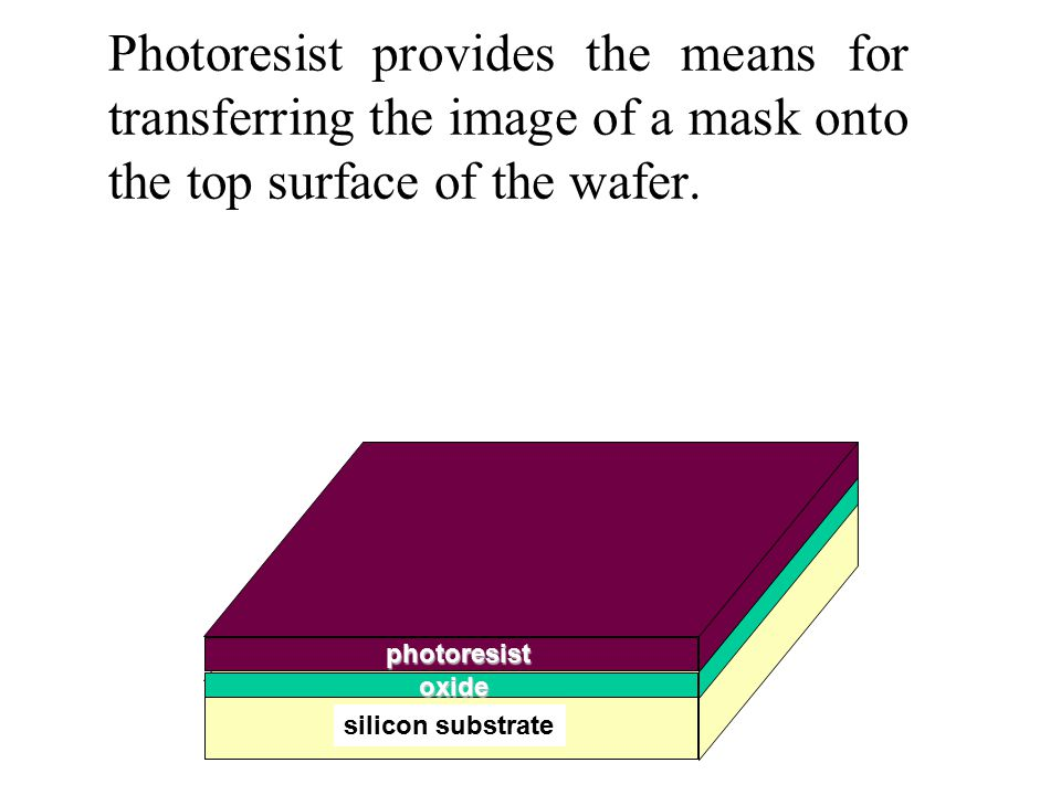 Photoresist provides the means for transferring the image of a mask onto the top surface of the wafer.