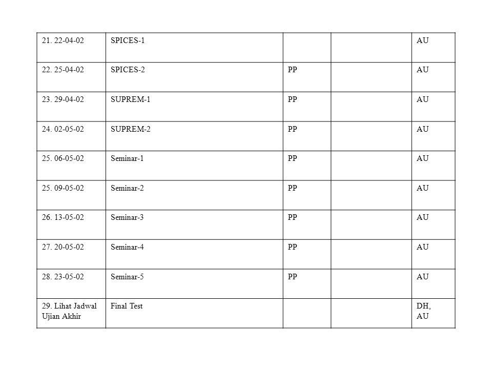 21.22-04-02SPICES-1AU 22. 25-04-02SPICES-2PPAU 23.