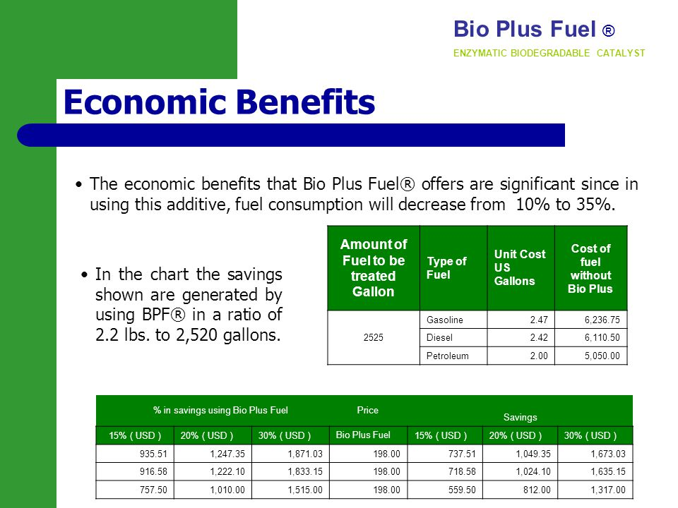 Economic Benefits The economic benefits that Bio Plus Fuel® offers are significant since in using this additive, fuel consumption will decrease from 10% to 35%.