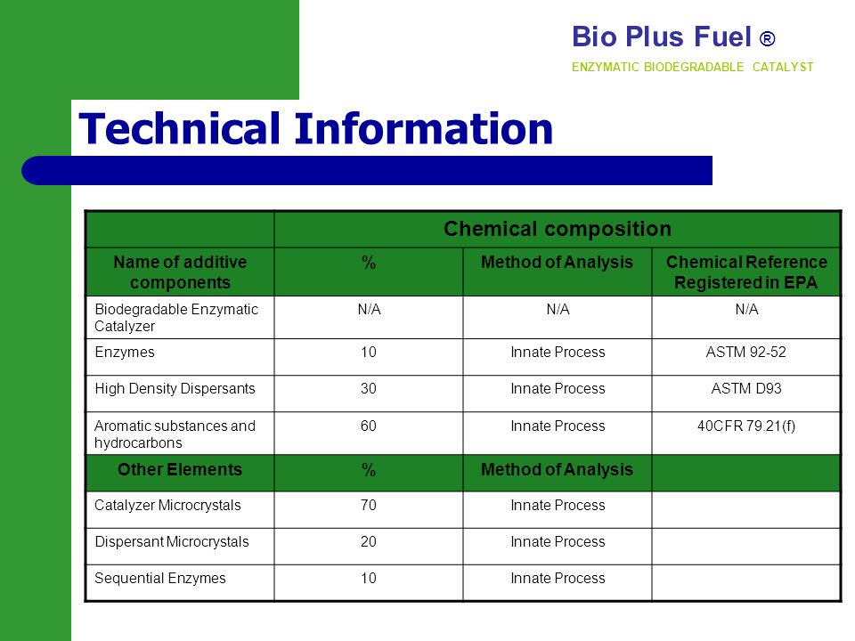 Technical Information Bio Plus Fuel ® ENZYMATIC BIODEGRADABLE CATALYST Chemical composition Name of additive components %Method of AnalysisChemical Reference Registered in EPA Biodegradable Enzymatic Catalyzer N/A Enzymes10Innate ProcessASTM 92-52 High Density Dispersants30Innate ProcessASTM D93 Aromatic substances and hydrocarbons 60Innate Process40CFR 79.21(f) Other Elements%Method of Analysis Catalyzer Microcrystals70Innate Process Dispersant Microcrystals20Innate Process Sequential Enzymes10Innate Process