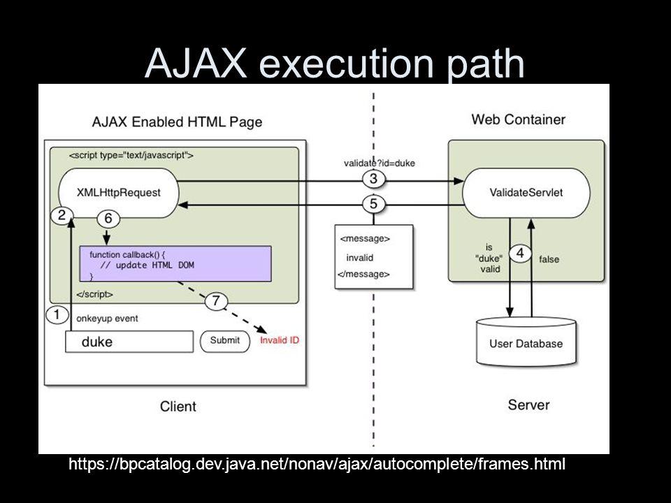 AJAX execution path https://bpcatalog.dev.java.net/nonav/ajax/autocomplete/frames.html
