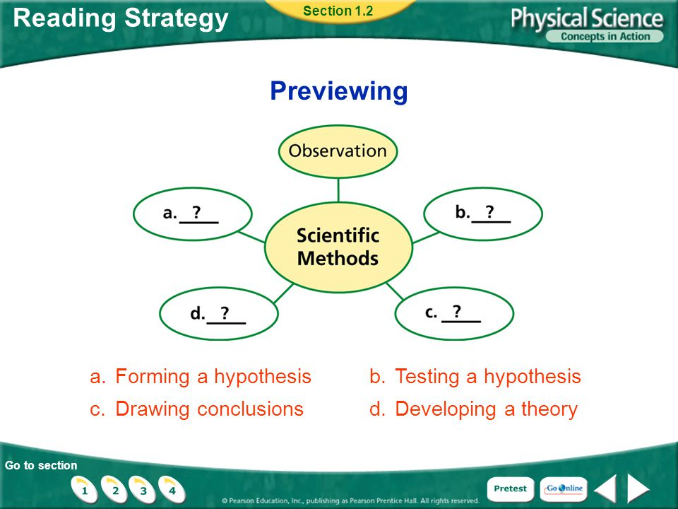 Go to section Reading Strategy Previewing Section 1.2 a.Forming a hypothesisb.Testing a hypothesis c.Drawing conclusionsd.Developing a theory