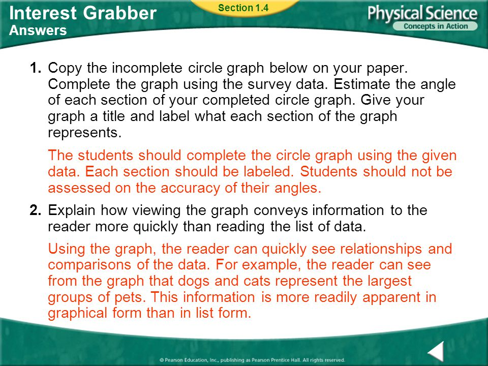 Interest Grabber Answers 1.Copy the incomplete circle graph below on your paper. Complete the graph using the survey data. Estimate the angle of each