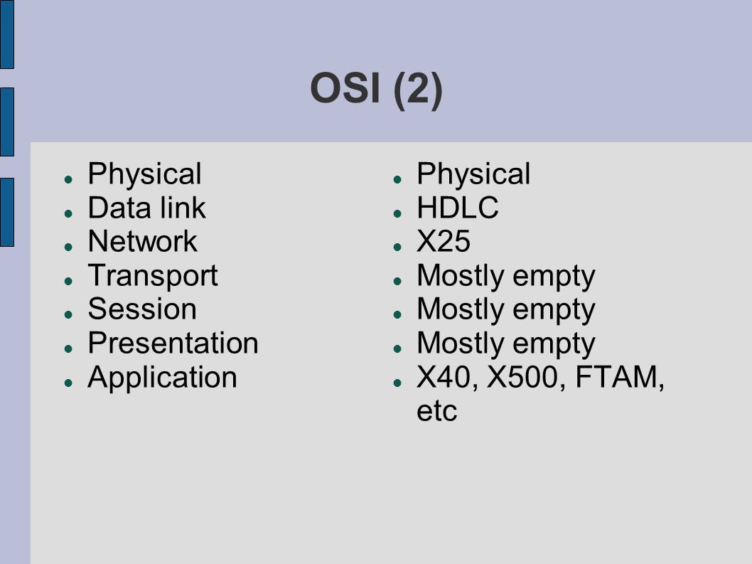 OSI (2) Physical Data link Network Transport Session Presentation Application Physical HDLC X25 Mostly empty X40, X500, FTAM, etc