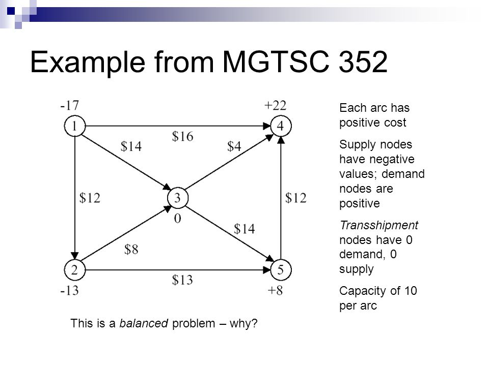 Example from MGTSC 352 Each arc has positive cost Supply nodes have negative values; demand nodes are positive Transshipment nodes have 0 demand, 0 supply Capacity of 10 per arc This is a balanced problem – why