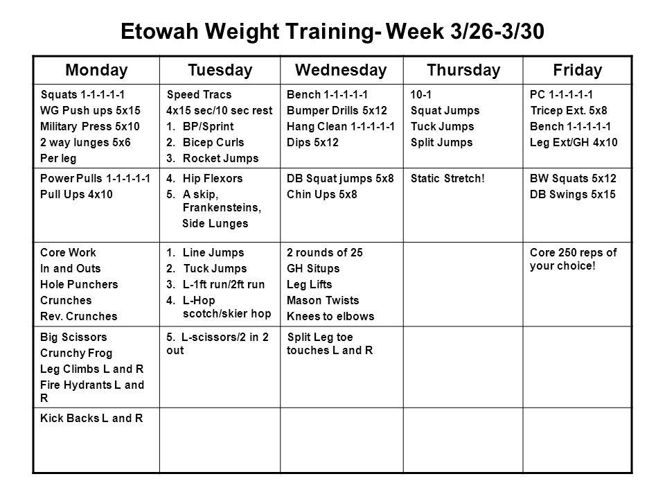 Etowah Weight Training- Week 3/26-3/30 MondayTuesdayWednesdayThursdayFriday Squats 1-1-1-1-1 WG Push ups 5x15 Military Press 5x10 2 way lunges 5x6 Per leg Speed Tracs 4x15 sec/10 sec rest 1.BP/Sprint 2.Bicep Curls 3.Rocket Jumps Bench 1-1-1-1-1 Bumper Drills 5x12 Hang Clean 1-1-1-1-1 Dips 5x12 10-1 Squat Jumps Tuck Jumps Split Jumps PC 1-1-1-1-1 Tricep Ext.