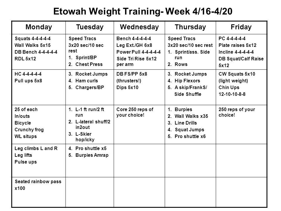 Etowah Weight Training- Week 4/16-4/20 MondayTuesdayWednesdayThursdayFriday Squats 4-4-4-4-4 Wall Walks 5x15 DB Bench 4-4-4-4-4 RDL 5x12 Speed Tracs 3x20 sec/10 sec rest 1.Sprint/BP 2.Chest Press Bench 4-4-4-4-4 Leg Ext./GH 6x8 Power Pull 4-4-4-4-4 Side Tri Rise 5x12 per arm Speed Tracs 3x20 sec/10 sec rest 1.Sprint/ass.