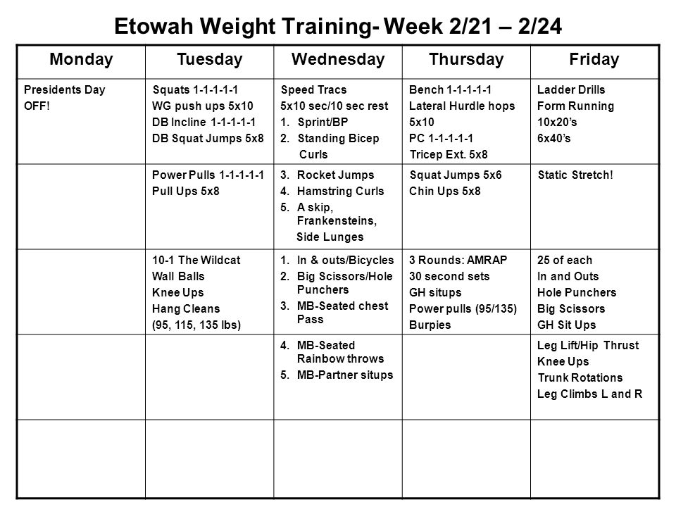 Etowah Weight Training- Week 2/21 – 2/24 MondayTuesdayWednesdayThursdayFriday Presidents Day OFF.