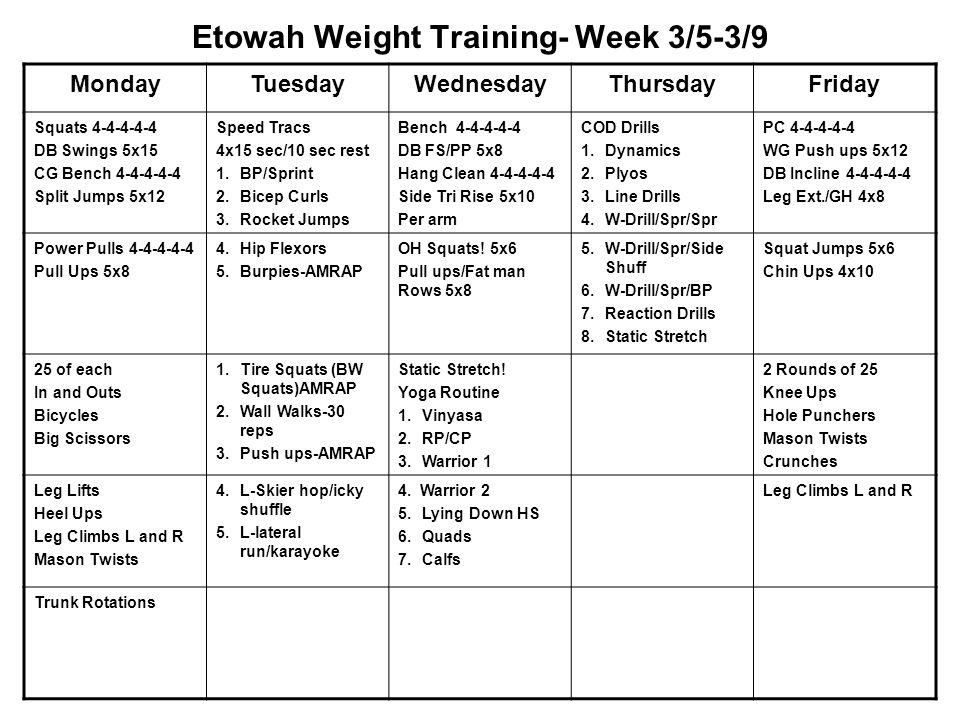 Etowah Weight Training- Week 3/5-3/9 MondayTuesdayWednesdayThursdayFriday Squats 4-4-4-4-4 DB Swings 5x15 CG Bench 4-4-4-4-4 Split Jumps 5x12 Speed Tracs 4x15 sec/10 sec rest 1.BP/Sprint 2.Bicep Curls 3.Rocket Jumps Bench 4-4-4-4-4 DB FS/PP 5x8 Hang Clean 4-4-4-4-4 Side Tri Rise 5x10 Per arm COD Drills 1.Dynamics 2.Plyos 3.Line Drills 4.W-Drill/Spr/Spr PC 4-4-4-4-4 WG Push ups 5x12 DB Incline 4-4-4-4-4 Leg Ext./GH 4x8 Power Pulls 4-4-4-4-4 Pull Ups 5x8 4.Hip Flexors 5.Burpies-AMRAP OH Squats.