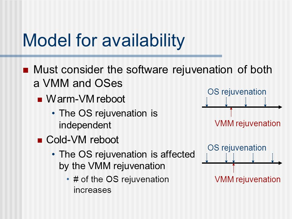 Model for availability Must consider the software rejuvenation of both a VMM and OSes Warm-VM reboot The OS rejuvenation is independent Cold-VM reboot The OS rejuvenation is affected by the VMM rejuvenation # of the OS rejuvenation increases OS rejuvenation VMM rejuvenation OS rejuvenation VMM rejuvenation