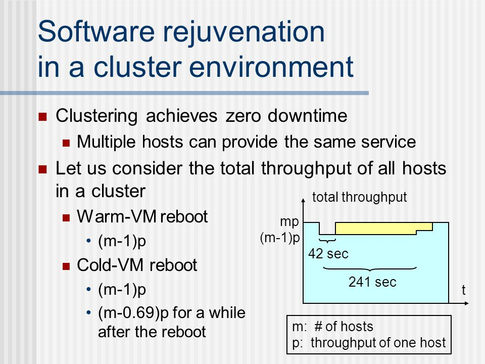 Software rejuvenation in a cluster environment Clustering achieves zero downtime Multiple hosts can provide the same service Let us consider the total throughput of all hosts in a cluster Warm-VM reboot (m-1)p Cold-VM reboot (m-1)p (m-0.69)p for a while after the reboot m: # of hosts p: throughput of one host t mp (m-1)p total throughput 42 sec 241 sec