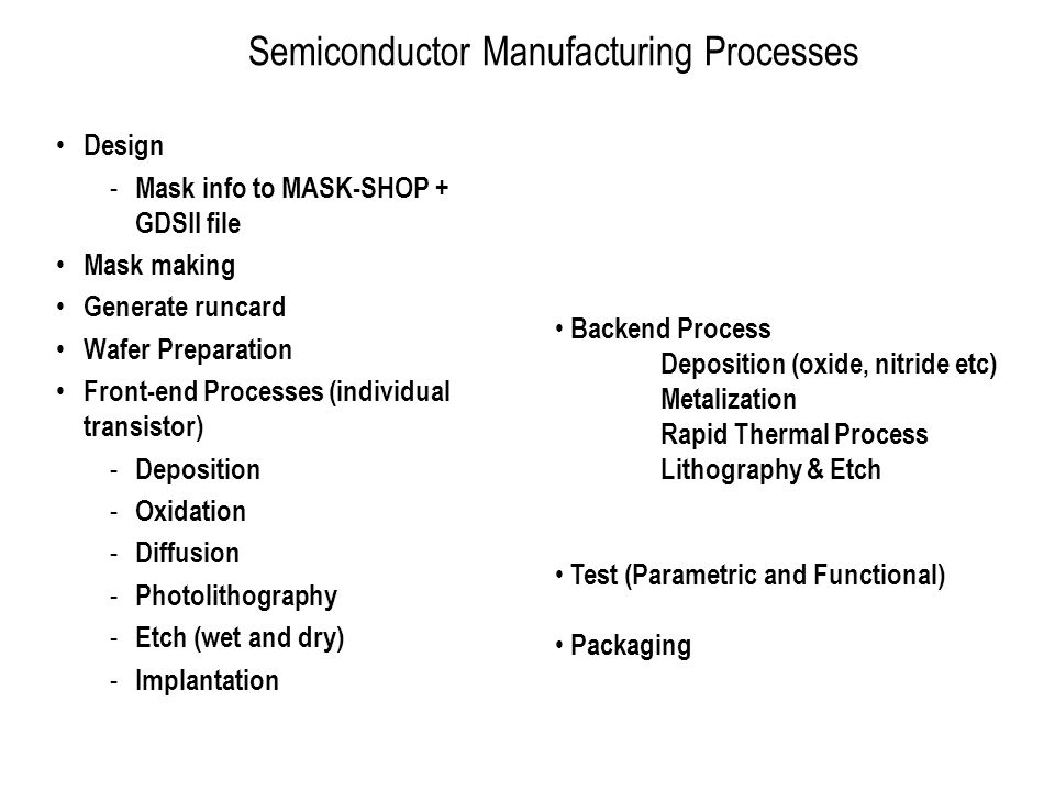 Semiconductor Manufacturing Processes Design - Mask info to MASK-SHOP + GDSII file Mask making Generate runcard Wafer Preparation Front-end Processes