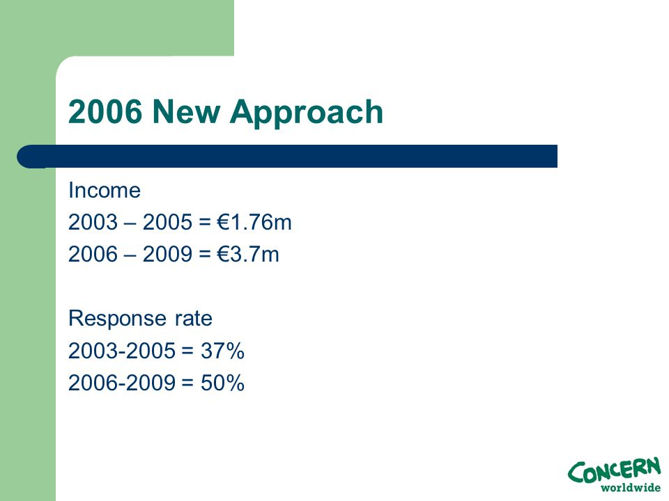 2006 New Approach Income 2003 – 2005 = €1.76m 2006 – 2009 = €3.7m Response rate 2003-2005 = 37% 2006-2009 = 50%