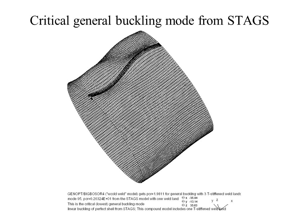 Critical general buckling mode from STAGS