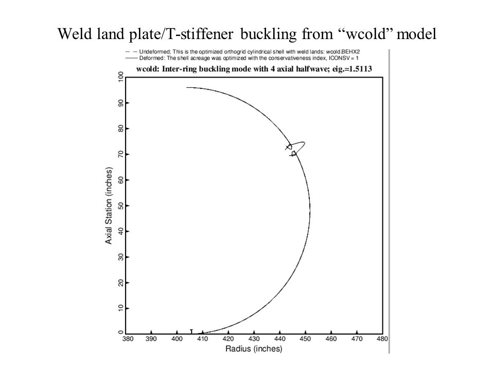 Weld land plate/T-stiffener buckling from wcold model