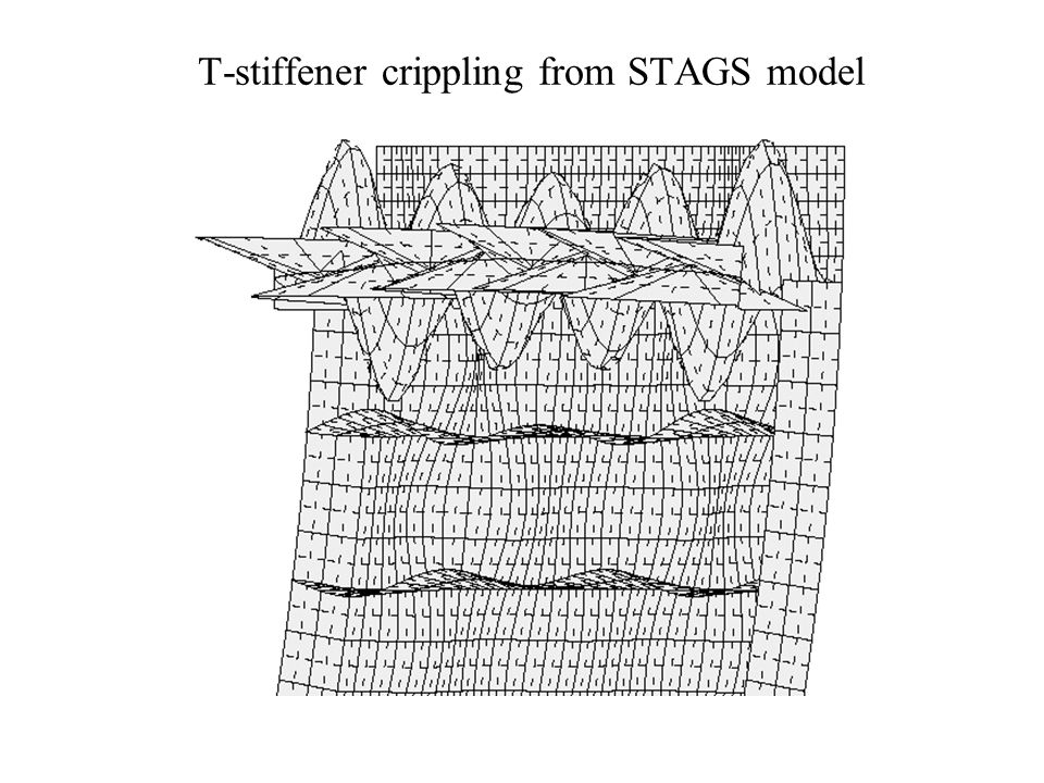 T-stiffener crippling from STAGS model