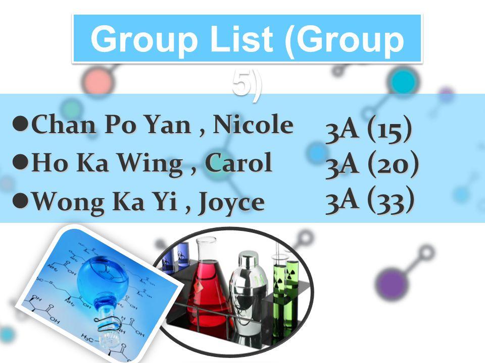 Chan Po Yan, Nicole Chan Po Yan, Nicole Ho Ka Wing, Carol Ho Ka Wing, Carol Wong Ka Yi, Joyce Wong Ka Yi, Joyce 02 Group List (Group 5) 3A (15) 3A (20) 3A (33)