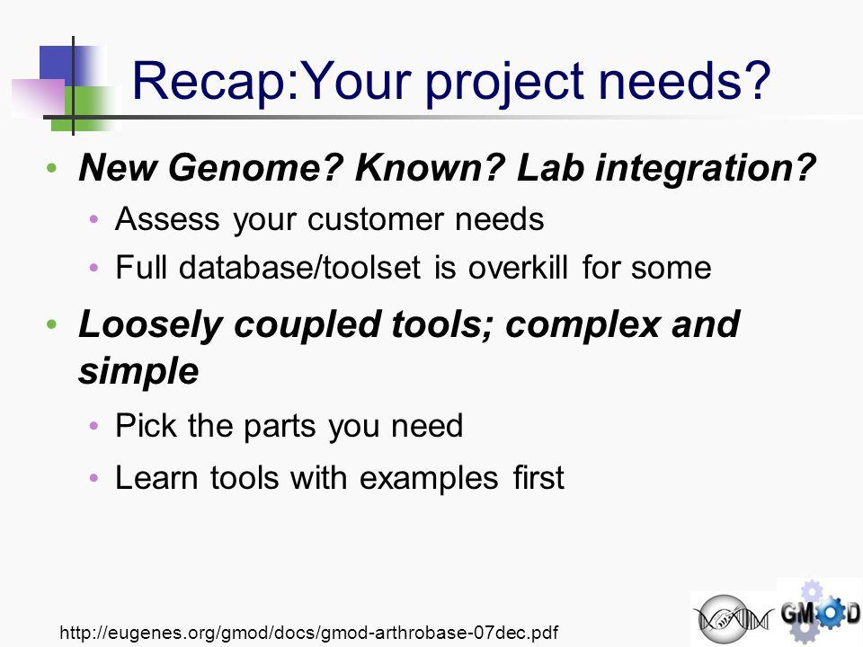 http://eugenes.org/gmod/docs/gmod-arthrobase-07dec.pdf New Genome.