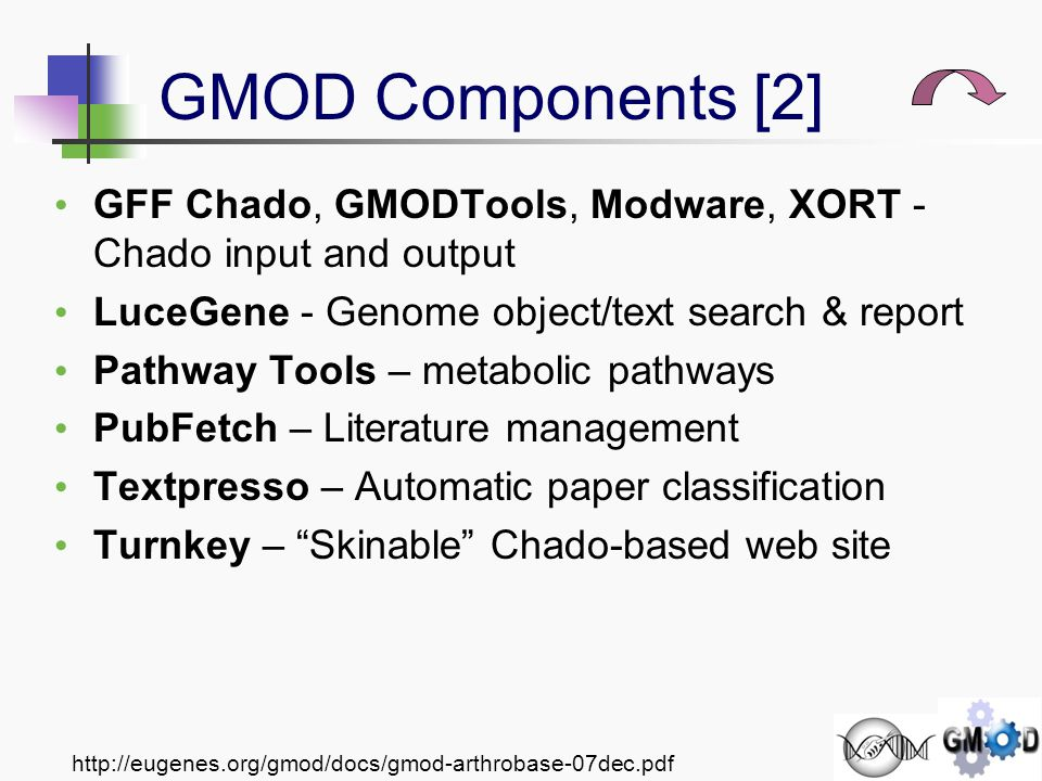 http://eugenes.org/gmod/docs/gmod-arthrobase-07dec.pdf Genome Grid Middleware for TeraGrid x genome analyses New genomes, Update old genomes GMOD's BioMart, Ergatis, LuceGene,..