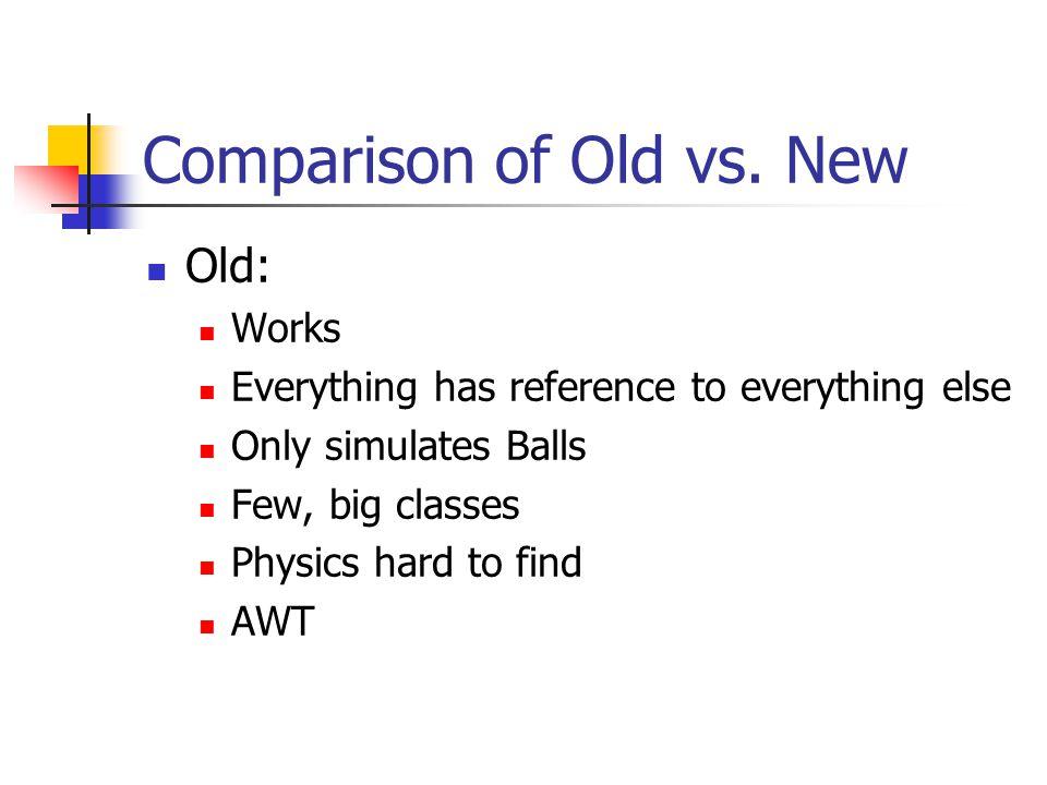 Comparison of Old vs.