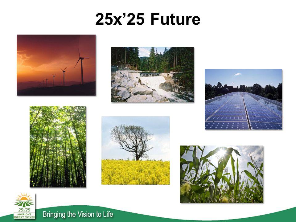 25x'25 Future