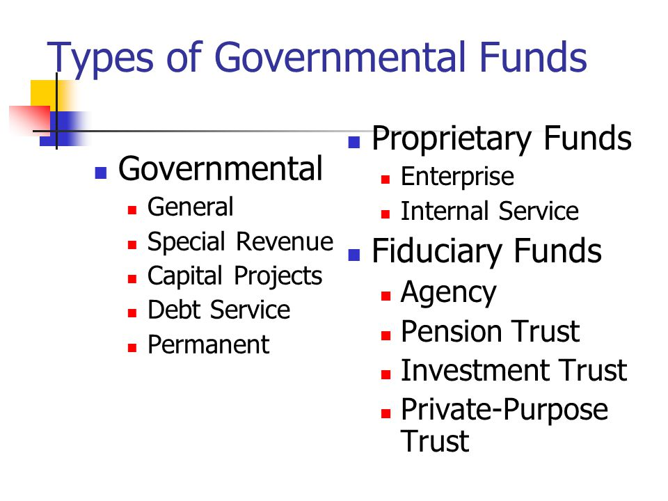 Types of Governmental Funds Governmental General Special Revenue Capital Projects Debt Service Permanent Proprietary Funds Enterprise Internal Service Fiduciary Funds Agency Pension Trust Investment Trust Private-Purpose Trust
