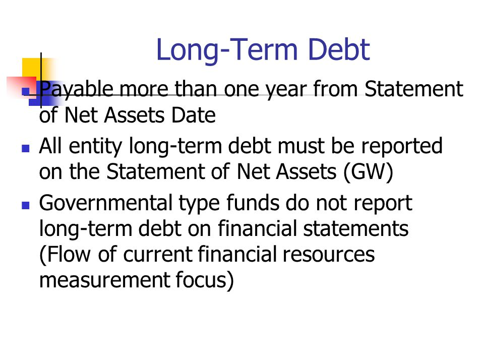 Long-Term Debt Payable more than one year from Statement of Net Assets Date All entity long-term debt must be reported on the Statement of Net Assets (GW) Governmental type funds do not report long-term debt on financial statements (Flow of current financial resources measurement focus)