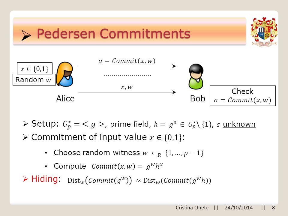  Pedersen Commitments AliceBob ……………………  Hiding: Cristina Onete || 24/10/2014 || 8