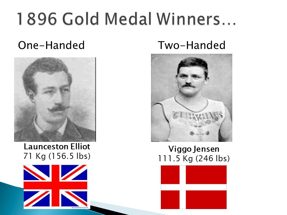  In 1920, in Antwerp, Belgium, Weightlifting became an official Olympic Event  Events: ◦ 'One-Hand' Snatch ◦ 'One-Hand' Clean and Jerk ◦ 'Two-Hands' Clean and Jerk Only 14 Total Nations Competed