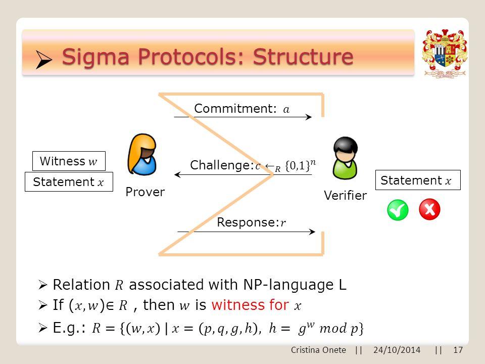  Sigma Protocols: Structure Prover Verifier Cristina Onete    24/10/2014    17