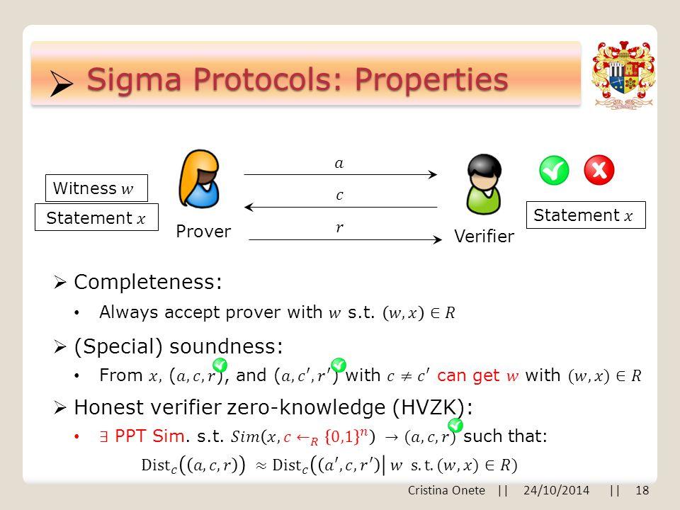  Sigma Protocols: Properties Prover Verifier  Completeness:  (Special) soundness:  Honest verifier zero-knowledge (HVZK): Cristina Onete    24/10/