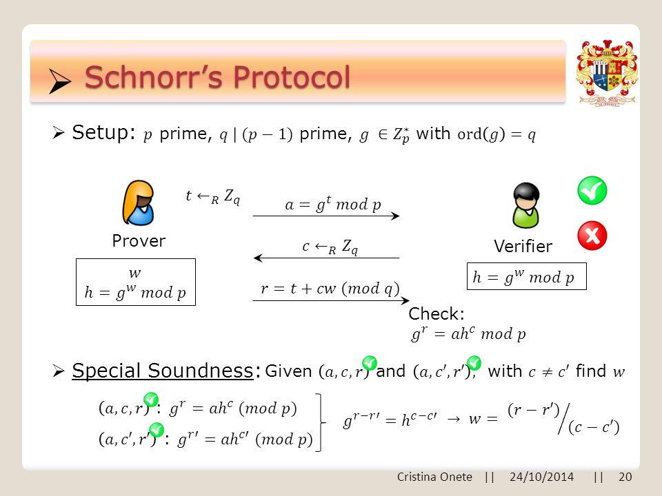  Schnorr's Protocol Prover Verifier  Special Soundness: Cristina Onete    24/10/2014    20