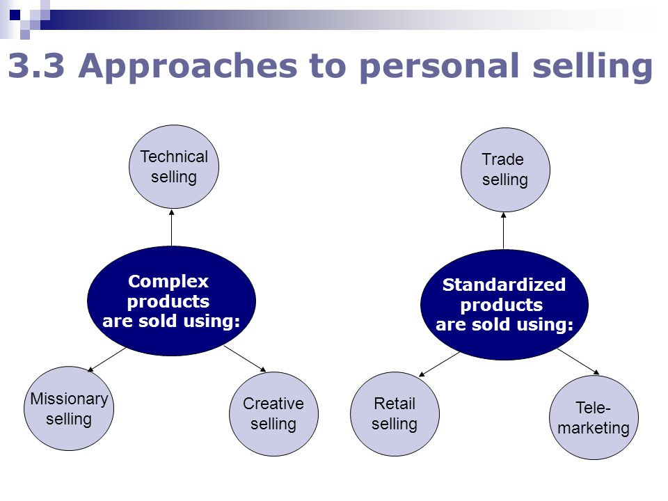 3.3 Approaches to personal selling Complex products are sold using: Standardized products are sold using: Technical selling Missionary selling Creative selling Trade selling Retail selling Tele- marketing