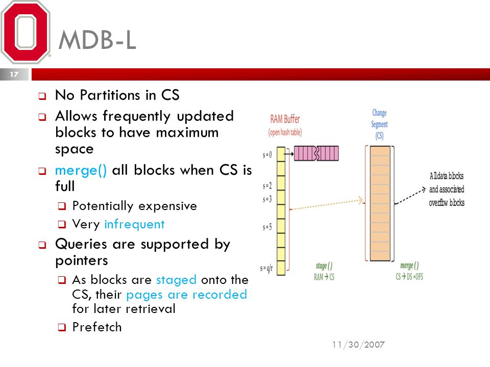 MDB-L  No Partitions in CS  Allows frequently updated blocks to have maximum space  merge() all blocks when CS is full  Potentially expensive  Ve
