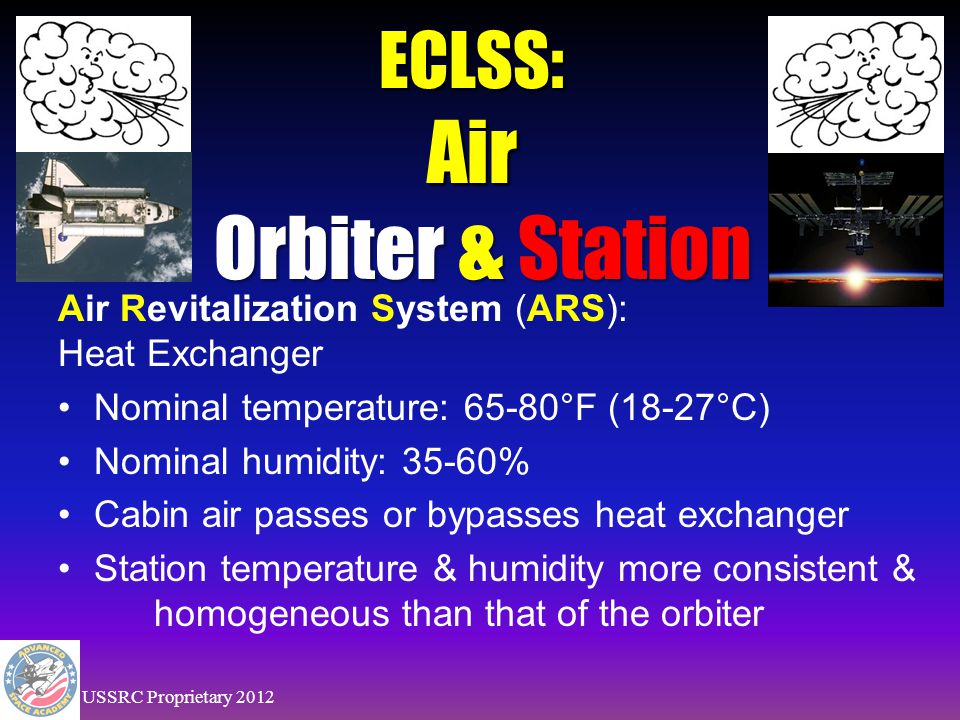 Air Revitalization System (ARS): cleans used air A.Gas Analyzers: check levels of O 2, toxic gases; O 2 added automatically as needed (Metox canisters