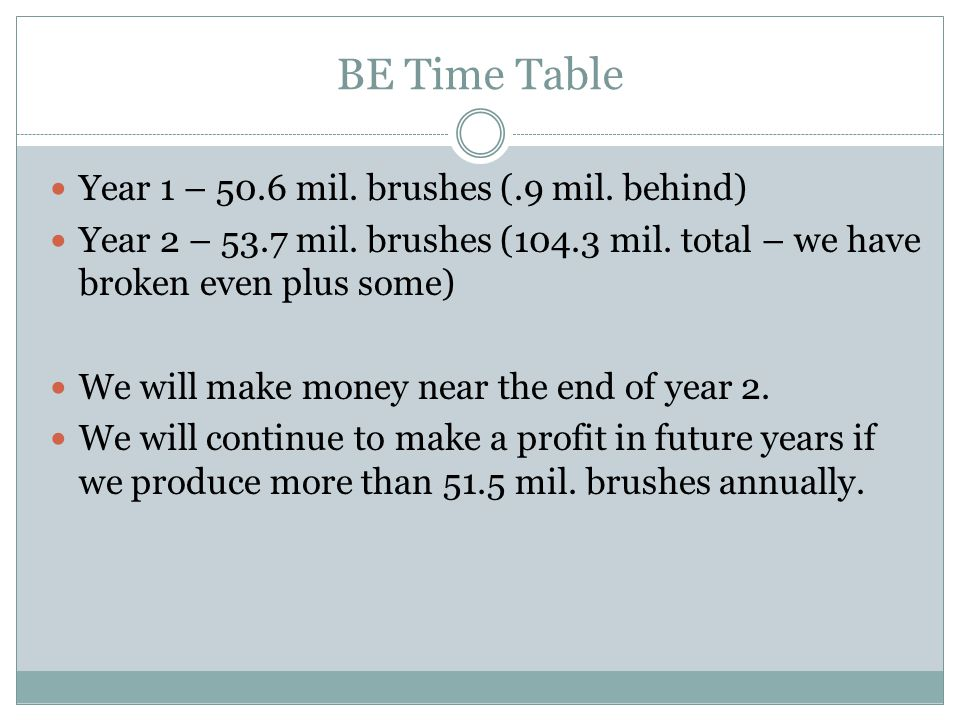 BE Time Table Year 1 – 50.6 mil. brushes (.9 mil. behind) Year 2 – 53.7 mil. brushes (104.3 mil. total – we have broken even plus some) We will make m