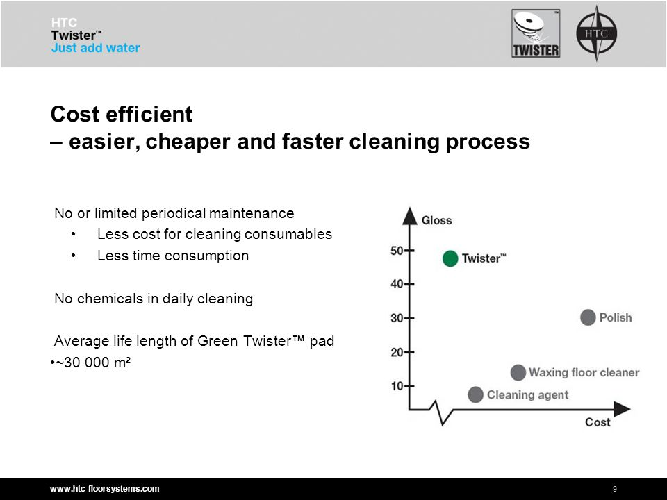 www.htc-floorsystems.com Cost efficient – easier, cheaper and faster cleaning process No or limited periodical maintenance Less cost for cleaning consumables Less time consumption No chemicals in daily cleaning Average life length of Green Twister™ pad ~30 000 m² 9