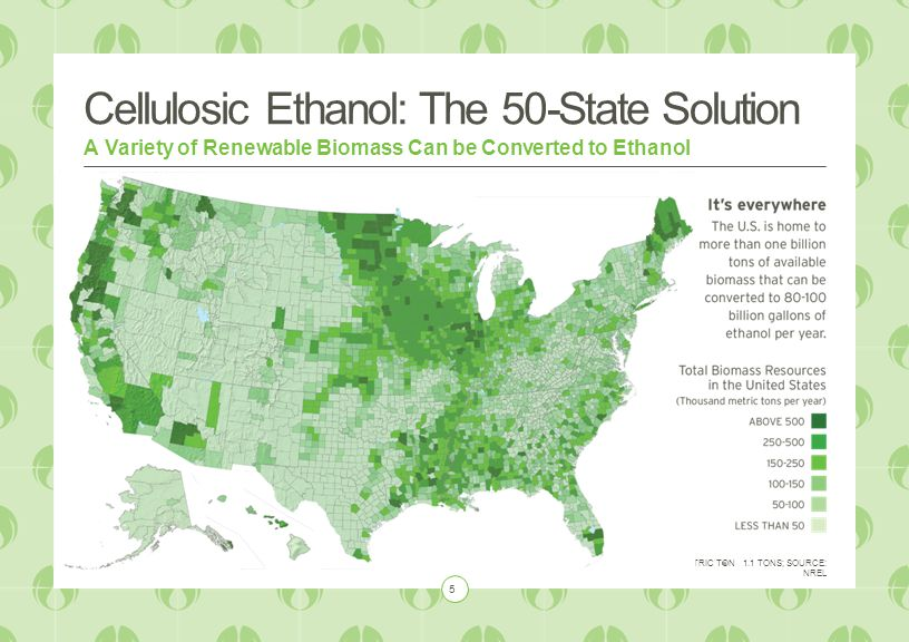 A Good Investment for America Ethanol is a Win-Win for Everyone 6 Ethanol Industry to the Economy of the United States 2014; CBO; Farm Commodity programs cost $16.9 billion in 2006 and $4.9 billion in 2012.