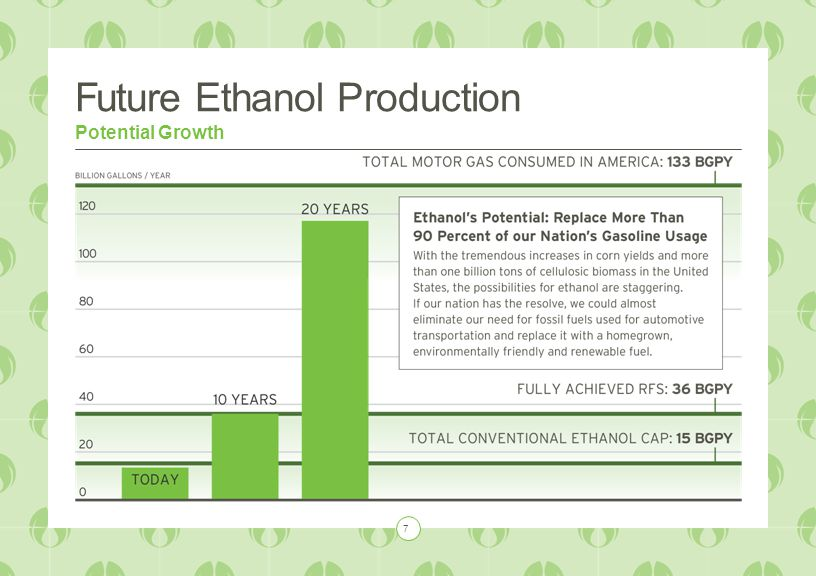 Ethanol's Energy Balance Net Energy Production Increases 18 SOURCES: USDA; Mueller and Kwik, 2012 Corn Ethanol: Emerging Plant Energy and Emerging Technologies, University of Illinois