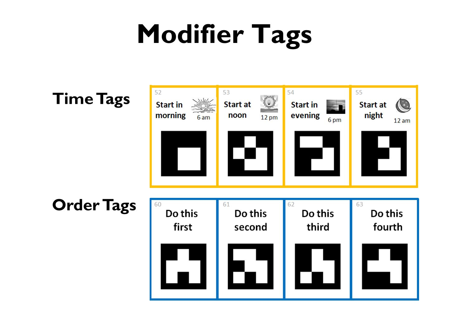 Modifier Tags Time Tags Order Tags