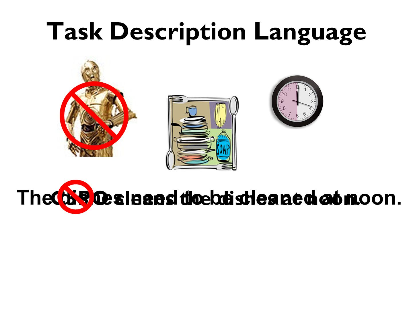 Task Description Language C3PO cleans the dishes at noon. The dishes need to be cleaned at noon.