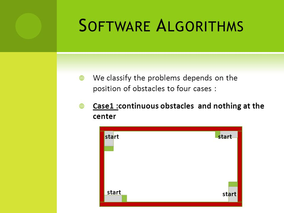 S OFTWARE A LGORITHMS  We classify the problems depends on the position of obstacles to four cases :  Case1 :continuous obstacles and nothing at the center start